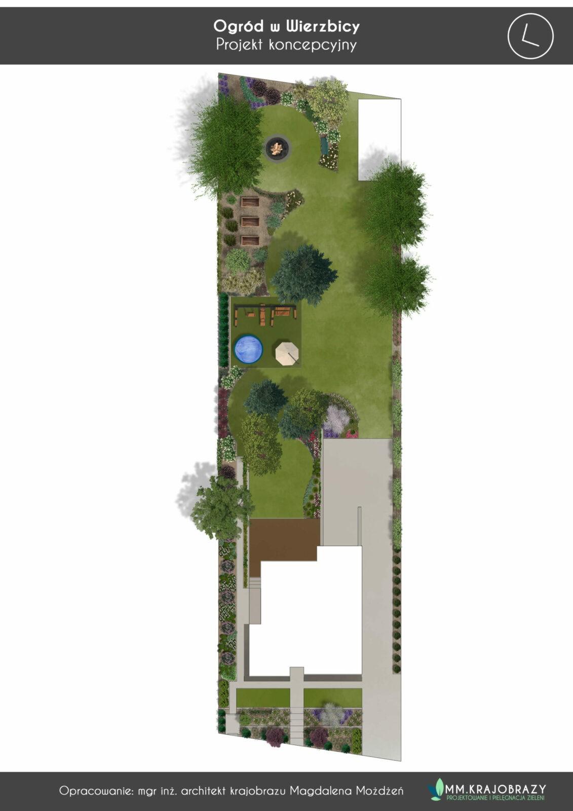 Projekt koncepcyjny ogrodu wierzbica