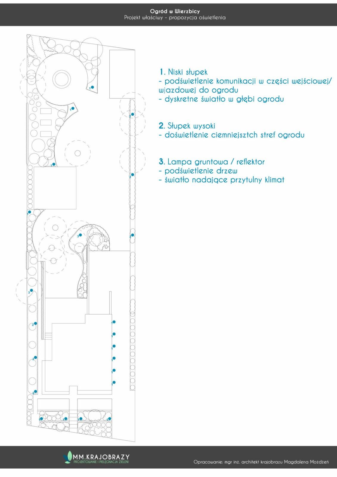 Projekt oświetlenia ogrodowego